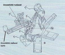 rudazat nyitószerkezethez