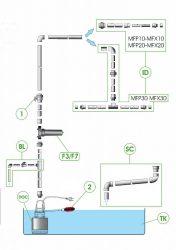 hűtőpanel szerelési egységcsomag - 40 mm-es vízellátó szerelvény készlet