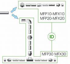 hűtőpanel szerelési egységcsomag - 'ID' vízelosztó szerelvény MFP10 hűtőpanel kerethez