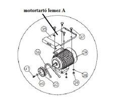 motortartó lemez A EOS 50