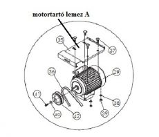 motortartó lemez A EOS 30-36