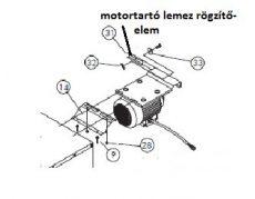 motortartó lemez rögzítőelem EOS 30-36-50