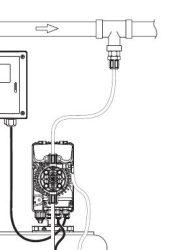 APG803 adagoló csatlakozó visszacsapó szeleppel
